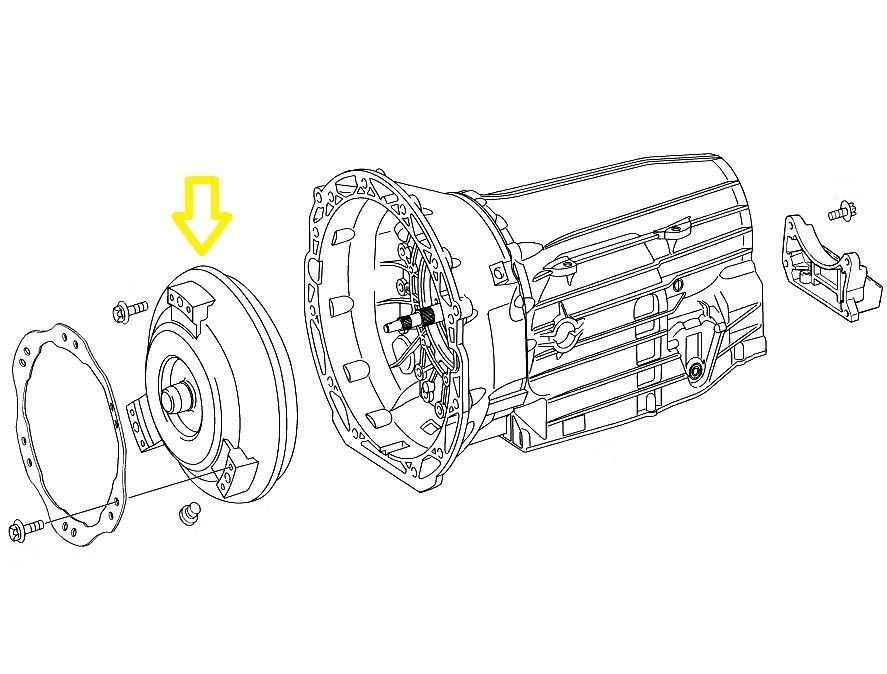 Mercedes Benz CL, SL, S, Maybach Class Transmission Torque